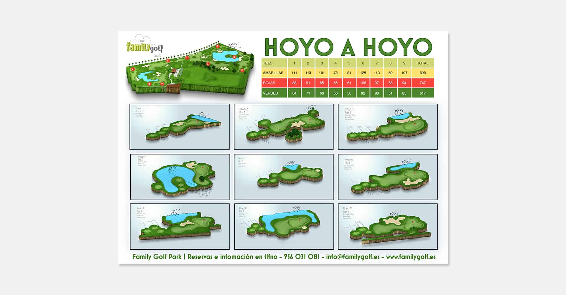Family Golf - Hoyo a hoyo