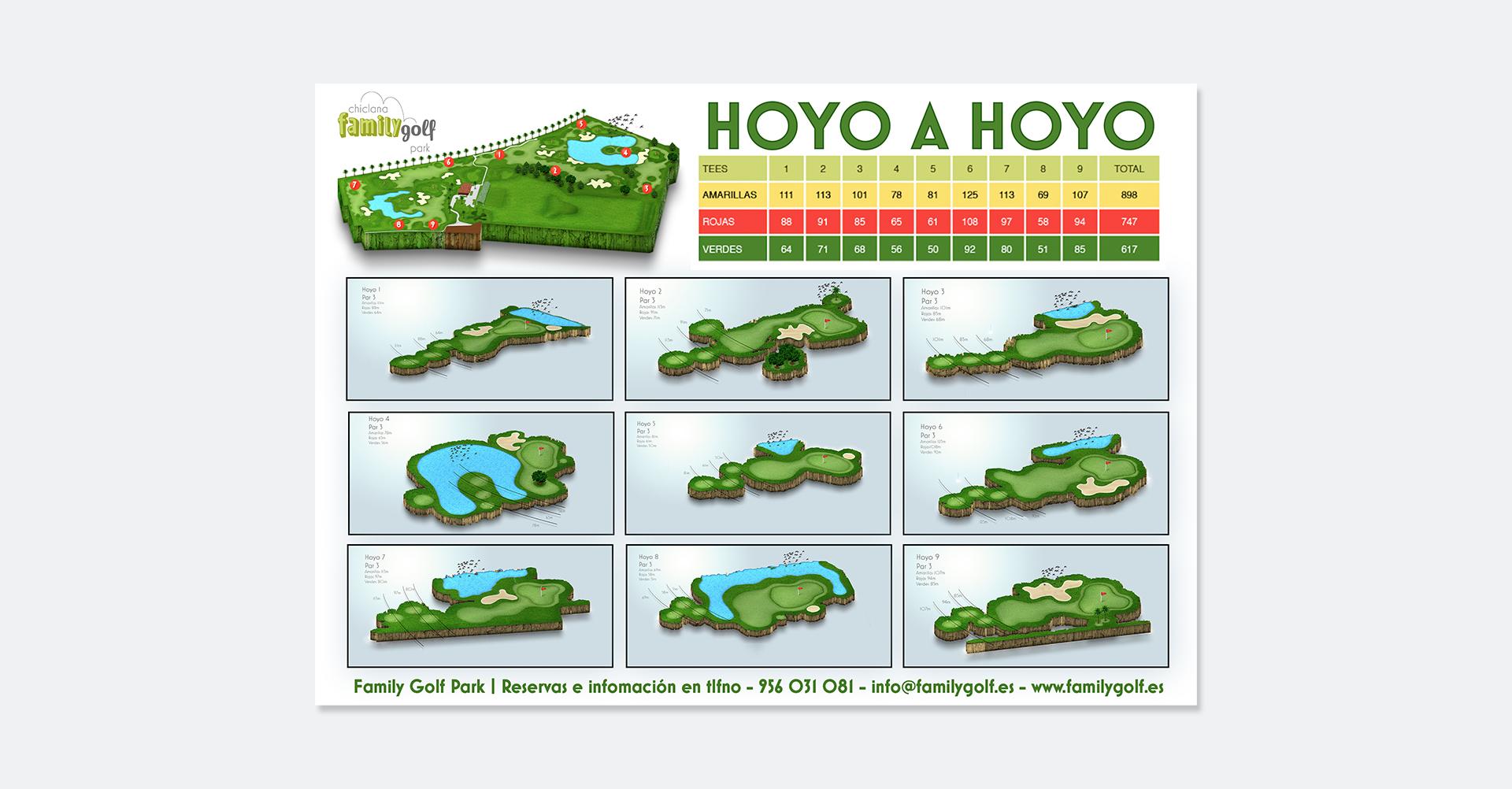 Family Golf - Hoyo a hoyo